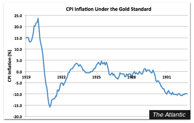 atlantic-goldstandard-inflation.jpg
