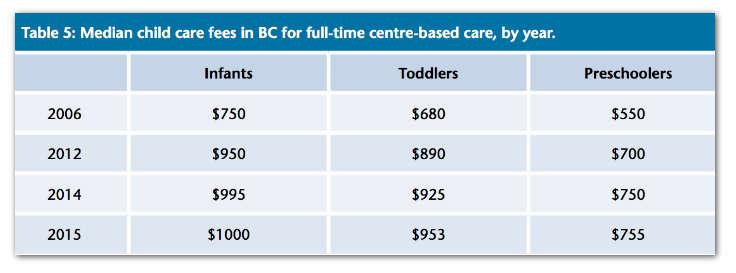 bc-childcare.jpg