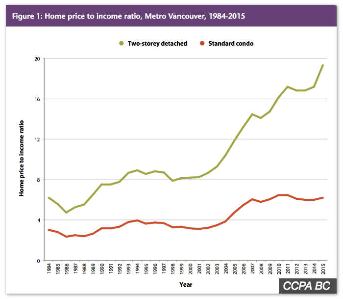 bc-housing-costs.jpg