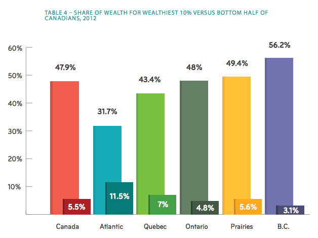 bc-wealth-report-screen_shot_2015-02-17_at_12.45.06_pm.png