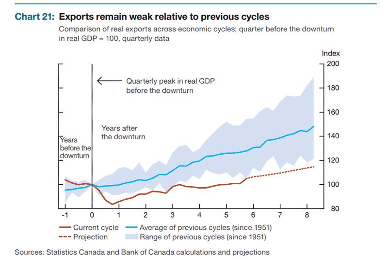 boc-exports01.png