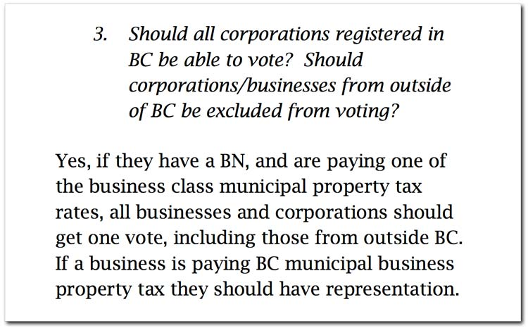cfib-should-all-corporations-vote.jpg