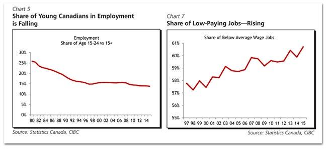 cibc-chart2.jpg