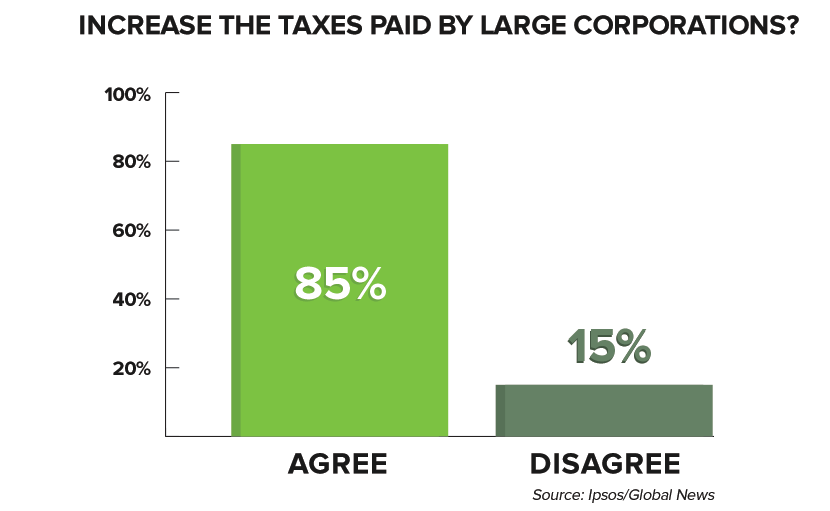 corporatetax-poll.png