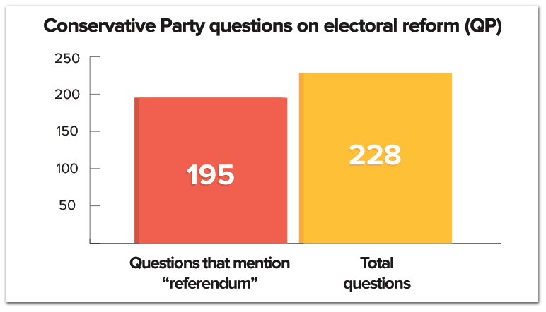 cpc-referendums-qp.png