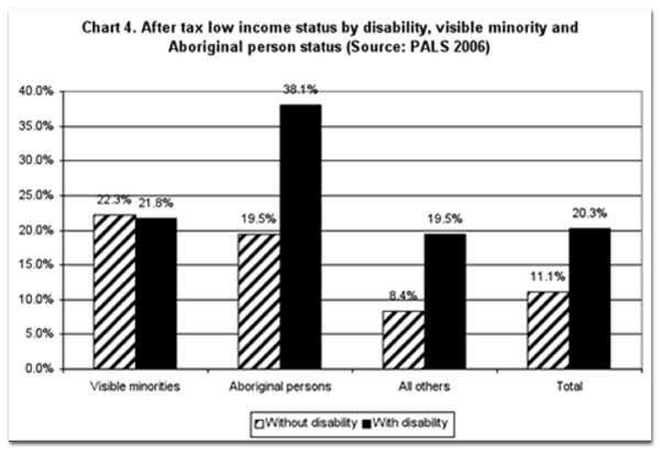 disability-aboriginal.jpg