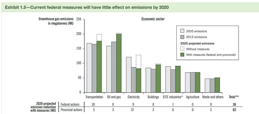 emissions-screen-shot-2015-04-22-at-9.06.57-am.png