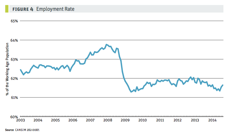employment_rate-web.png