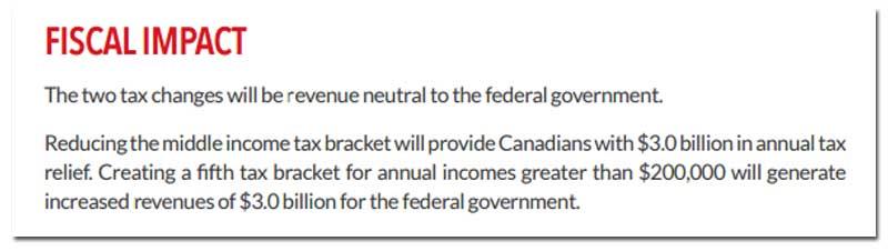 fiscalimpact-liberal.jpg
