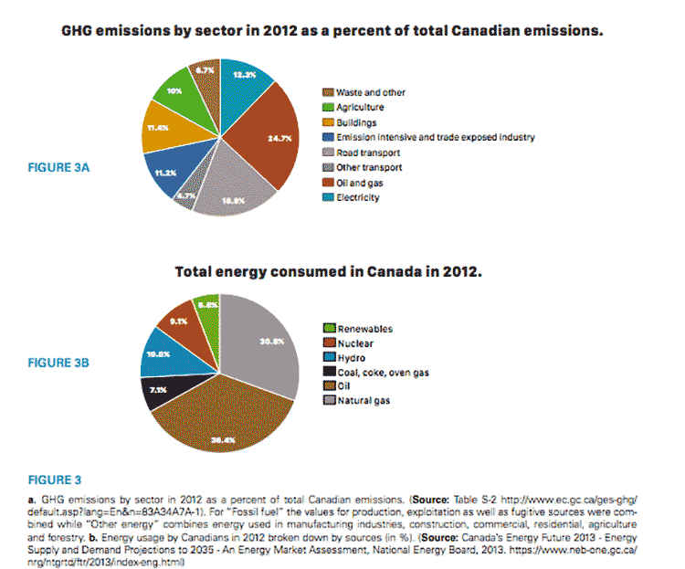 ghg-emissions-sector-web.png