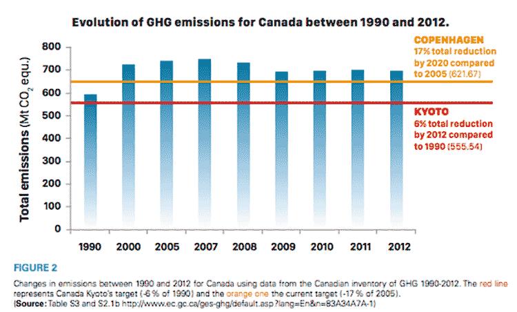 ghg-emissions-web.png