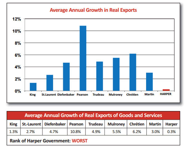 harperrecord-exports.png