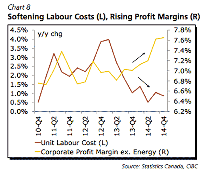 labour-costs-screen-shot-2015-03-31-at-11.20.28-am.png