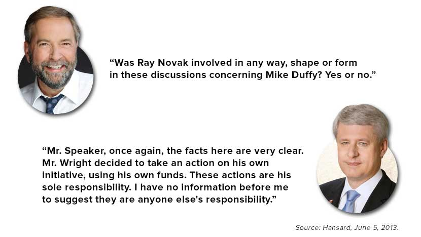 mulcair-harper-novak-duffy.jpg