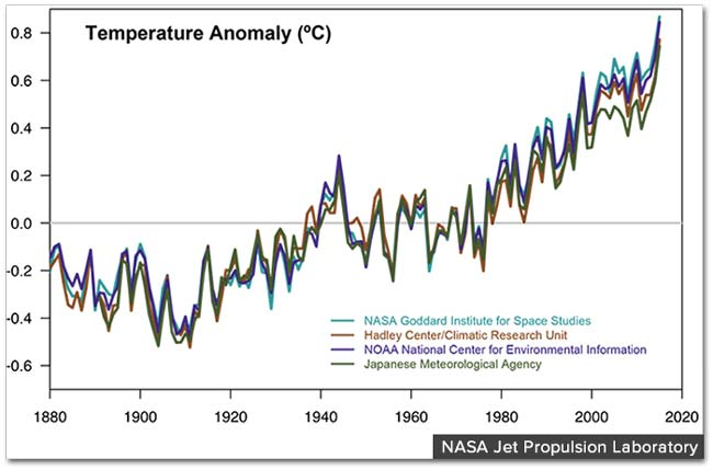 nasa-temperatures.jpg