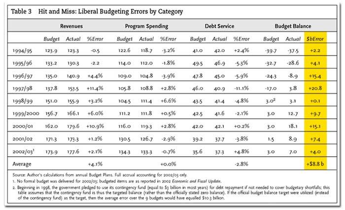 paulmartin-budgeterrors.jpg