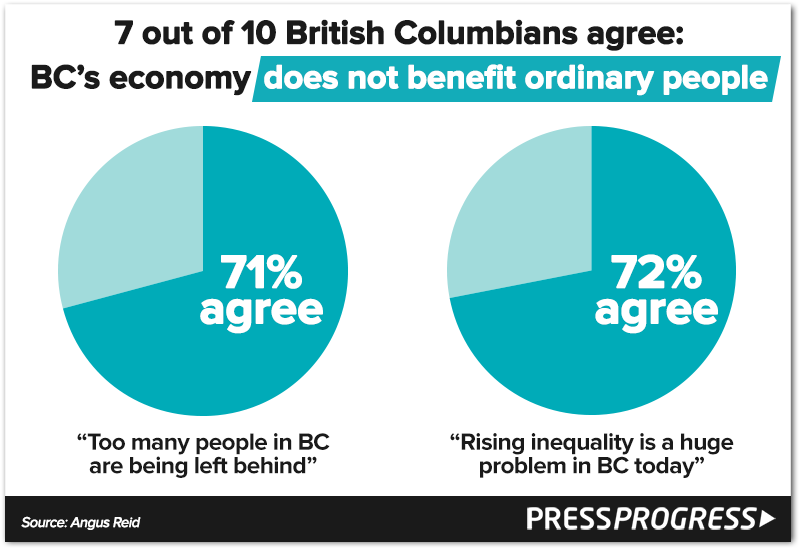poll-bc-inequality.png
