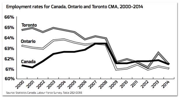 urban-inequality1.jpg